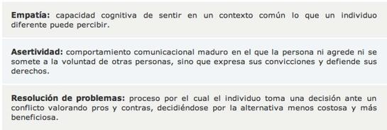 9fbbab276979 Habilidades sociales: definición y delimitación del concepto